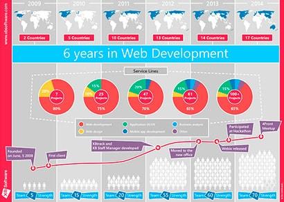 xbsoftware 6 years