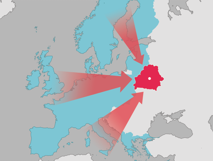 nearshoring in europe