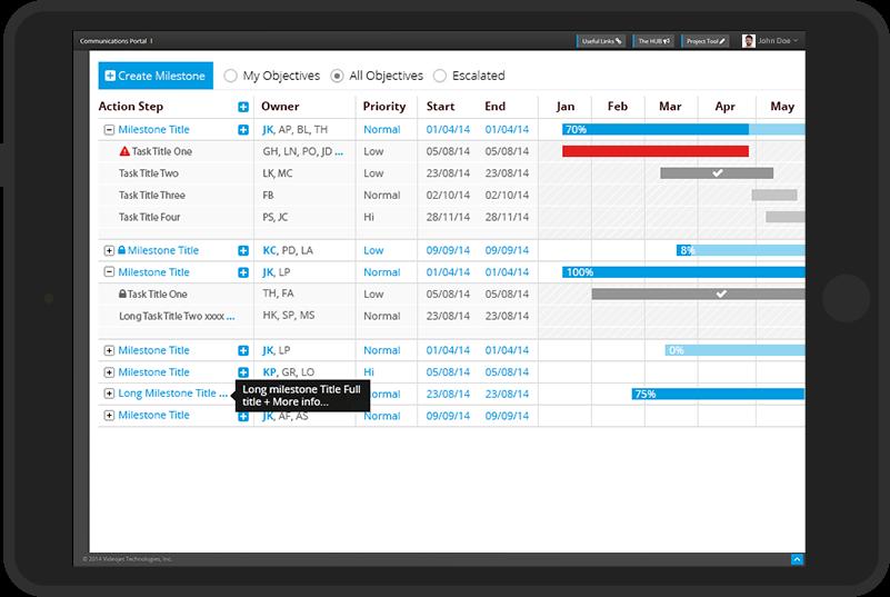web tool dev with gantt chart