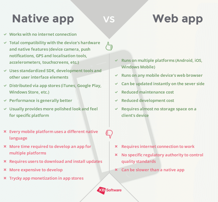 native apps vs web apps