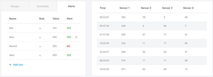 alerts monitoring