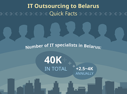 it outsourcing belarus