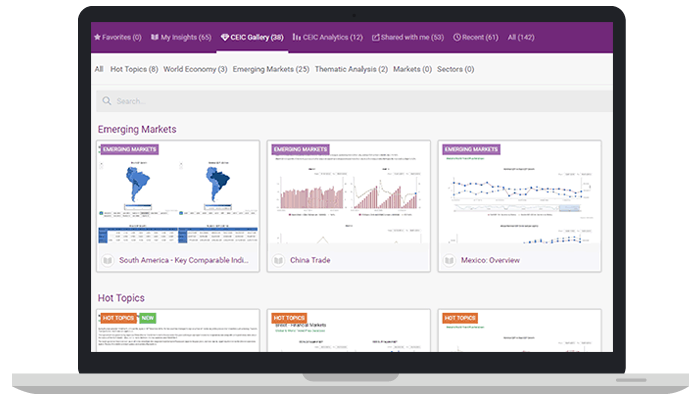 Data Visualization in Finance