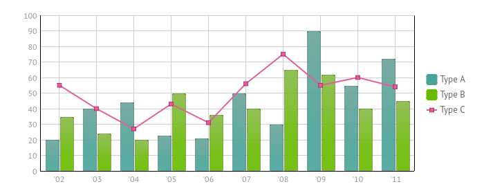 Webix widgets for Financial Visualization