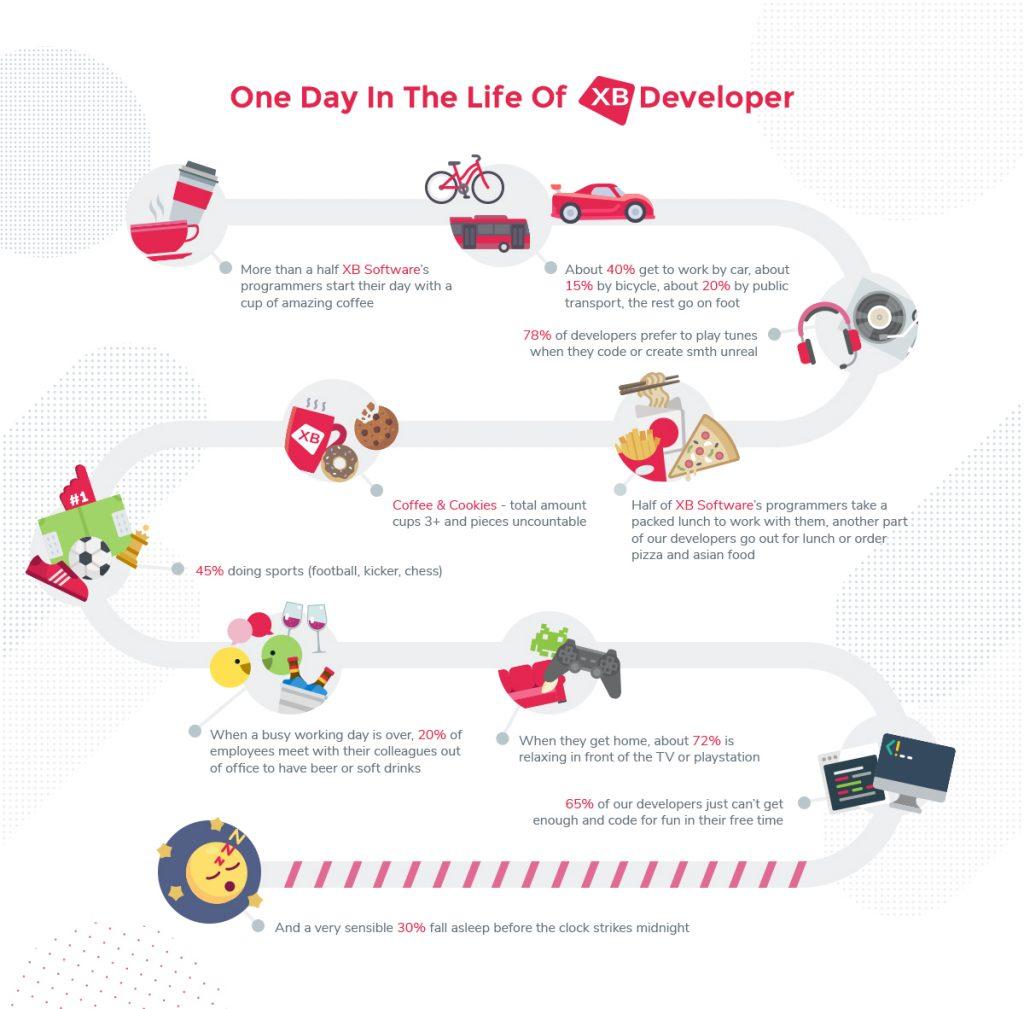 Programmer's Day