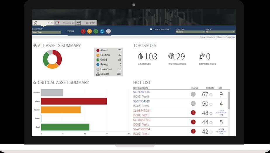 Testing of Platform For Monitoring