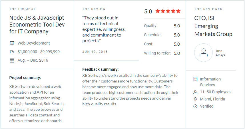 Clutch's review