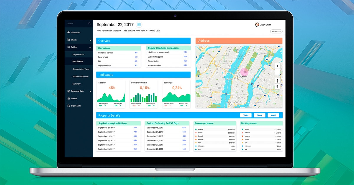 Performance management system for hotels - XB Software